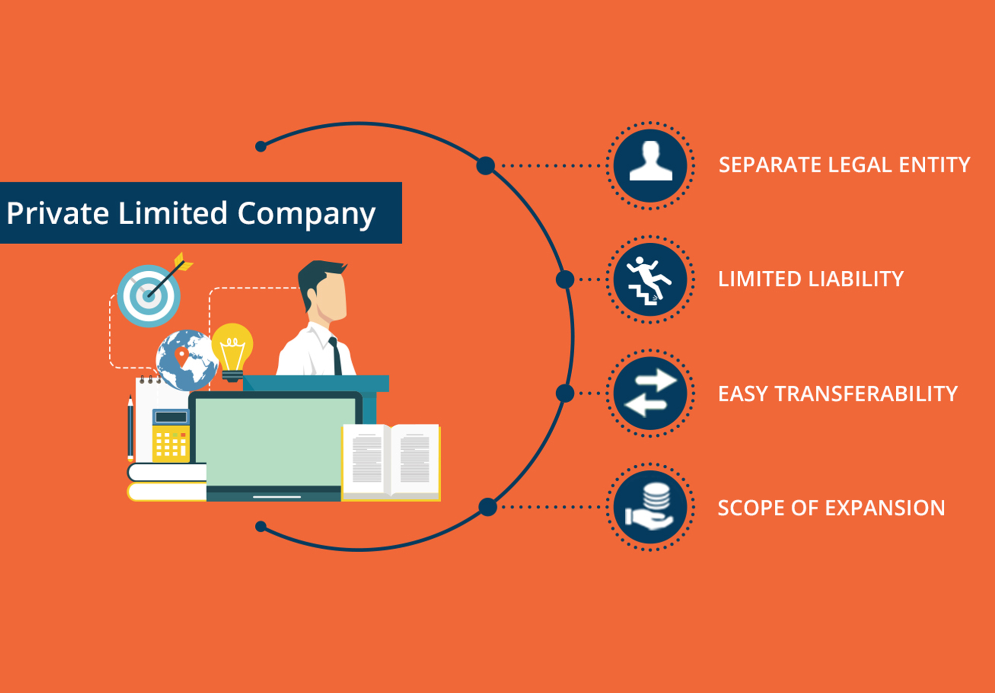 Legal Nestors || NRI Legal Solutions || NRI Legal Services || Indian Courts || Indian Law|| Real Estate Management || Property Management || Buy & Sell Property In India || Property Litigation || Due Diligence || Criminal & Civil Litigation || Family Law || Corporate Law || Immigration Assistance || Intellectual Rights || Trademark Registration || Trademark Objections || Patent Registration|| Business Registration || Business Planning || Compliances || Taxation || Legal Documents || India || Nri Legal Services || Chandigarh || Delhi || Punjab || Haryana || Private Limted Company Registration